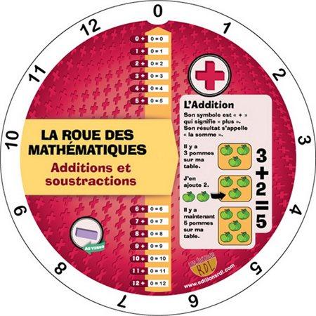 La roue des mathématiques additions et soustractions